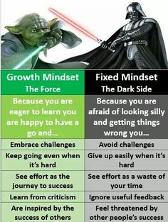 Growth Mindset Fixed Mindset the Force the Dark Side Because You Are Because You Are Eager to Learn You Afraid of Looking Silly Are Happy to Have a and Getting Things Go and Wrong You Embrace Challenges Avoid Challenges Keep Going Even When Give Up Easily Star Wars Classroom, Future Classroom, School Classroom, Classroom Ideas, Social Work, Social Skills, School Counselor, Motivation, In Kindergarten