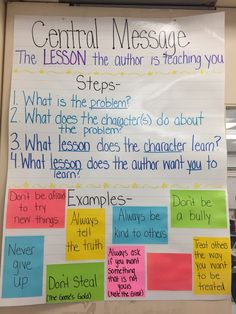 Central Message: Keep a few sticky notes blank when you laminate the anchor chart. You can then add more messages with your students after you read a book.
