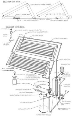 Installing a Solar Water Heater - Green Homes - MOTHER EARTH NEWS