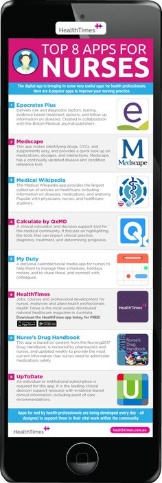 As technology advances and people spend more time on their devices smartphone apps have become a great way to stay abreast of research, access databases o Nursing Apps, Infographics, Drugs, Improve Yourself, Health Care, How To Become, Medical, Popular, Times