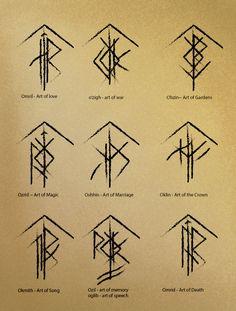 — striving-artist: Khuzdul Rune Glyphs So,. — striving-artist: Khuzdul Rune Glyphs So,. Rune Symbols, Alphabet Symbols, Magic Symbols, Viking Symbols, Viking Runes, Ancient Symbols, Glyphs Symbols, Egyptian Symbols, Norse Runes Meanings