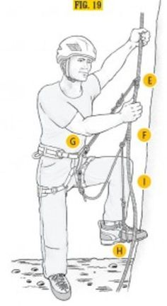 Save Yourself! A Guide to Self-Rescue - Climbing