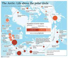 The Arctic: Life above the polar circle
