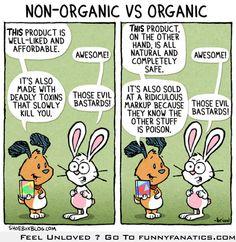 Non-organic vs. organic food