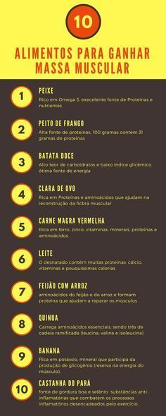 10 melhores alimentos para ganhar massa muscular Foods that help gain muscle mass. Know when and what to consume to keep your muscles to the best extent Week Detox Diet, Detox Diet Drinks, Detox Diet Plan, Cleanse Diet, Stomach Cleanse, Clean Cleanse, Super Dieta, Alkaline Diet Plan, Lemon Detox
