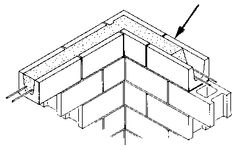 BOND BEAM : A horizontally reinforced concrete or concrete masonry beam built to strengthen and tie a masonry wall together. A bond beam is often placed at the top of a masonry wall with continuous reinforcing around the entire perimeter.
