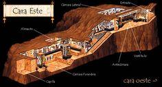 La tumba de la reina Nefertari, esposa de Ramsés II (Dinastía XIX), QV66 es una de los más grandes en el Valle de las Reinas.