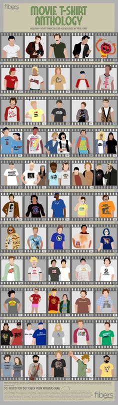How Many Movie Characters Can You Recognize by Their T-Shirt? #infographic