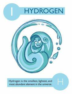 1.Hydrogen