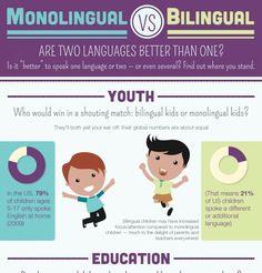 bilingual - Szukaj w Google