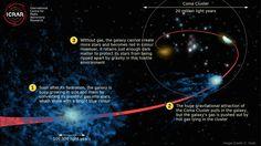 coma-galaxy-quenching.jpg (1440×809)