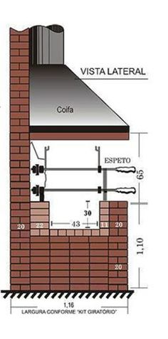 Resultado de imagem para medidas churrasqueira tijolos