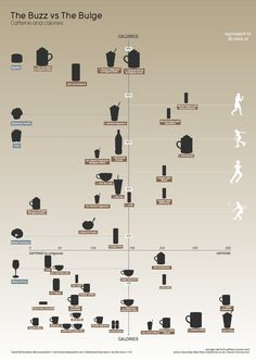 best-infographics-data-vizualisation-45.gif (951×1336)