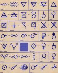 Image result for druid symbols