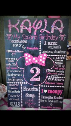 Chalk Board Poster. Minnie Mouse birthday party