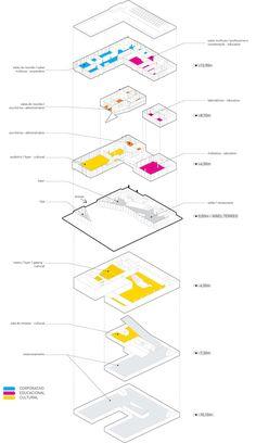 Casa FIRJAN / Lompreta Nolte Arquitetos,Axonometria