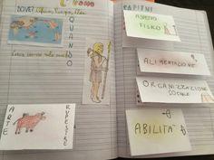 LA STORIA DELL'UOMO – Maestra Mihaela Bullet Journal, Education, 3, Michelangelo, Elmo, Montessori, Geography, Hu Ge, Teaching