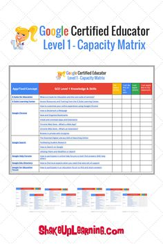 Google Certified Educator Level 1 Capacity Matrix: TheGoogle Certified Educator programhas a lot to offer educators who are looking to learn how to meaningfully use Google tools in the classroom and beyond. I have put together a capacity matrix to help teachers better understand the skills that are required to become a Level 1 Google Certified Educator. (Don't worry! Level 2 is coming!)