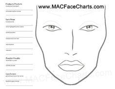 Pretty Woman: Sabem o que é o Face Chart