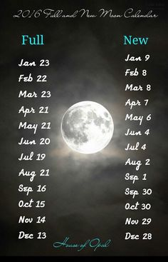 New and Fullmoon in 2016