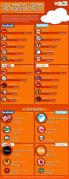 Qué marcas lideran las Redes Sociales #infografia #infographic #socialmedia