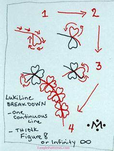 How to draw LukiLine by CZT Mary Masi