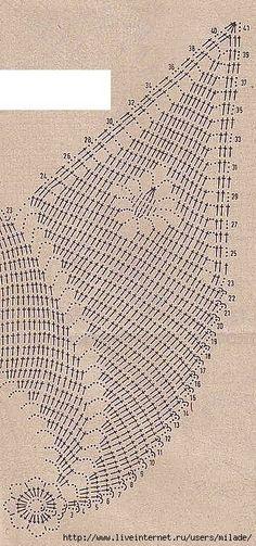 crochelinhasagulhas: Toalhas de natal em crochê