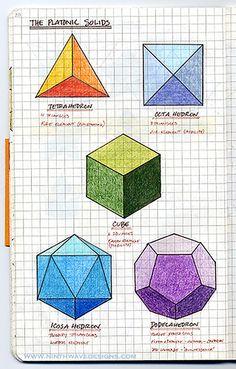 platonic solids (bulletin board?)
