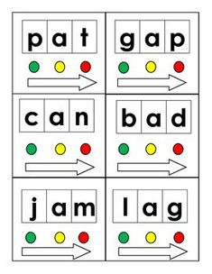 Blending flashcards for common CVC words! Ties in well with PALS (Peer Assisted Learning Strategies) and is great at building phonemic awareness and blending skills. This sample pack has cards for each short vowel sound. The student taps each dot (color Kindergarten Reading Activities, Phonics Reading, Teaching Phonics, Phonics Activities, Language Activities, Kindergarten Classroom, Teaching Reading, Guided Reading, Teaching Resources