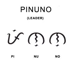 Concepts shared by Reimon Sonam (Raymund Cosare) Cosare examines the concept of leadership by interpreting the metaphors and meanings of the baybayin that spell pinuno (leader). The root word of p… Philippines Tattoo, Alibata, Philippine Mythology, Tagalog Words, Filipino Words, Filipino Tribal Tattoos, Baybayin, Filipino Culture, Root Words