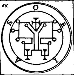 Goetia Demon Sigils of The Anneliese Michel, Baphomet, Angel Protector, Maleficarum, Witchcraft For Beginners, Night Gallery, Occult Symbols, Ange Demon, Symbols And Meanings