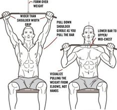 Сorrect exercises: thrust to the chest