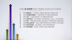 Call To Action, Clinic, Plugs, Presentation, Success, App, Training, Trials, Life