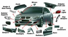 Learning the vocabulary for parts of a car outside