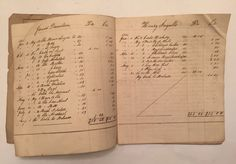 1851 Handwritten General Ledger George Whitney Newburyport MA Cigars Wine No 2  | eBay
