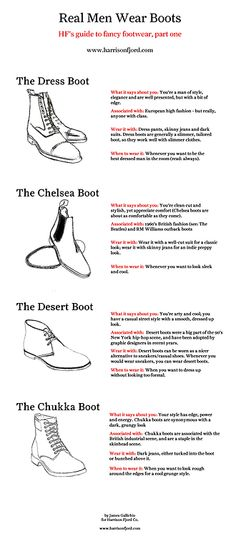 Fashion in Infographics