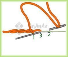punto de tallo con el hilo por arriba