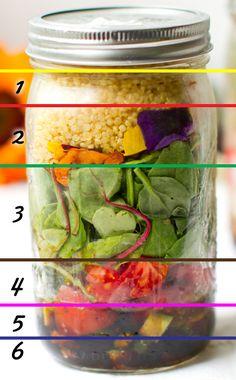 Saladas em Potes de Vidro:saladas em potes de vidro1 372x600 Saladas para 1 semana em potes de vidro  Grãos, sementes, massas e etc… Ingredientes coloridos como frutas e flores comestíveis para agradar o paladar. Folhas verdes e ingredientes leves como espinafre, alface, rúcula e etc.. Itens pesados que não podem tocar diretamente o molho como tomates. Ingredientes pesados que podem suportar o molho, como rabanetes, cenouras, cebolas, feijões e etc… Molho para salada