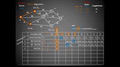 Dijkstra 's Algorithm for Shortest Route Path