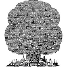 Tree of music