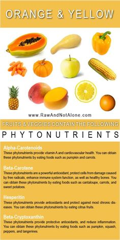 Phytonutrients in Orange Yellow Fruit & Veggies from Raw and Not Alone.com