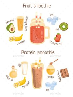 Fruit And Protein Smoothies Infographic Recipe