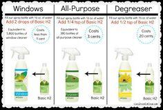 Save a ton of money by Switching to Non-Toxic Shaklee Cleaners! | www.livegreeneatclean.com