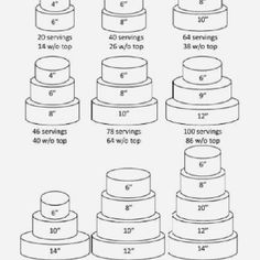 size of wedding cake for 200 guests cakes sizes on cake sizes serving size and 20164