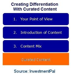 How to differentiate your content with curation