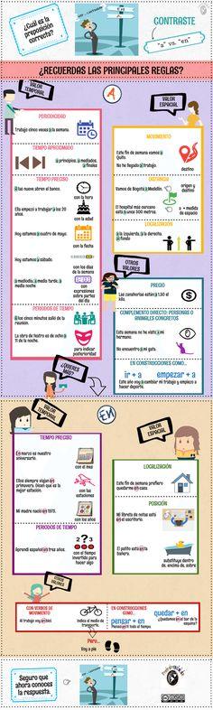 Preposiciones http://giovannibenavides.com/the_creator/