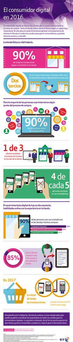 af26840918ae1 Cómo es el consumidor digital actual  infografia  infographic  marketing