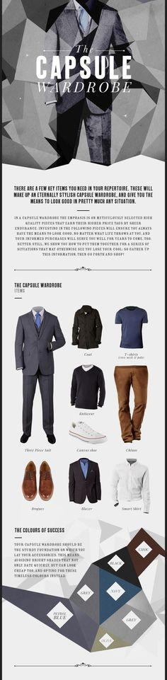 The Capsule Wardrobe | Men's must-have
