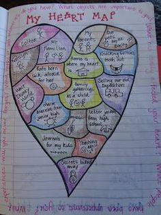Writing in Cafe 1123 4th Grade Writing, Teaching Writing, Teaching Tools, Teaching Ideas, Writers Workshop Notebook, Writer Workshop, Heart Map Writing, Classroom Resources, Classroom Ideas