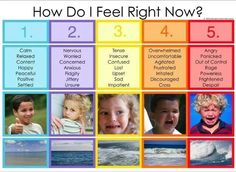 Emotional scale for kids